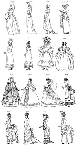 International Dress Sizing Guide